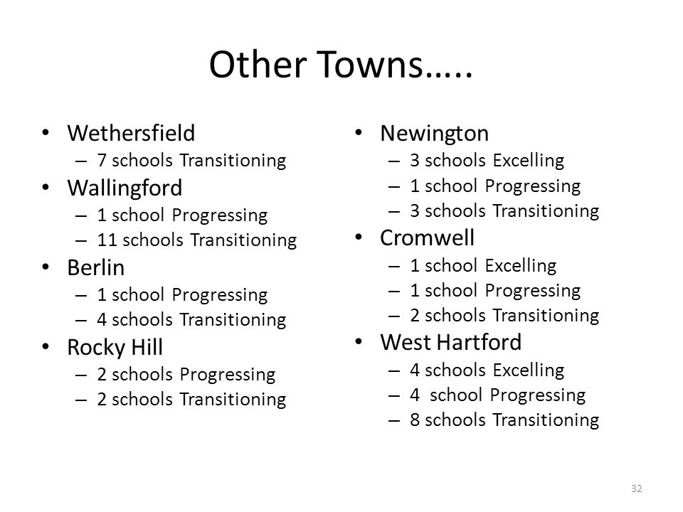 Other Towns….. Wethersfield Wallingford Berlin Rocky Hill Newington