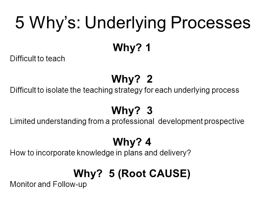 5 Why's: Underlying Processes