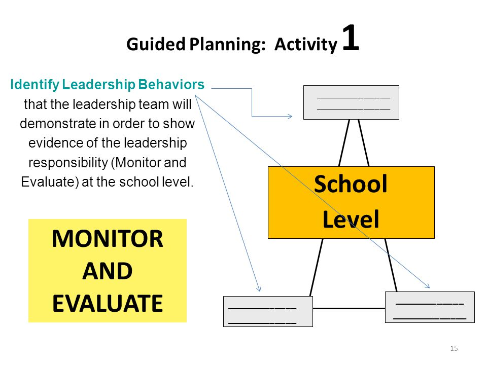 Guided Planning: Activity 1