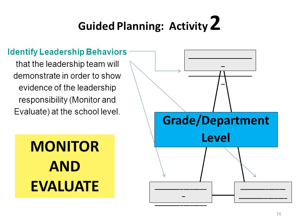 Guided Planning: Activity 2