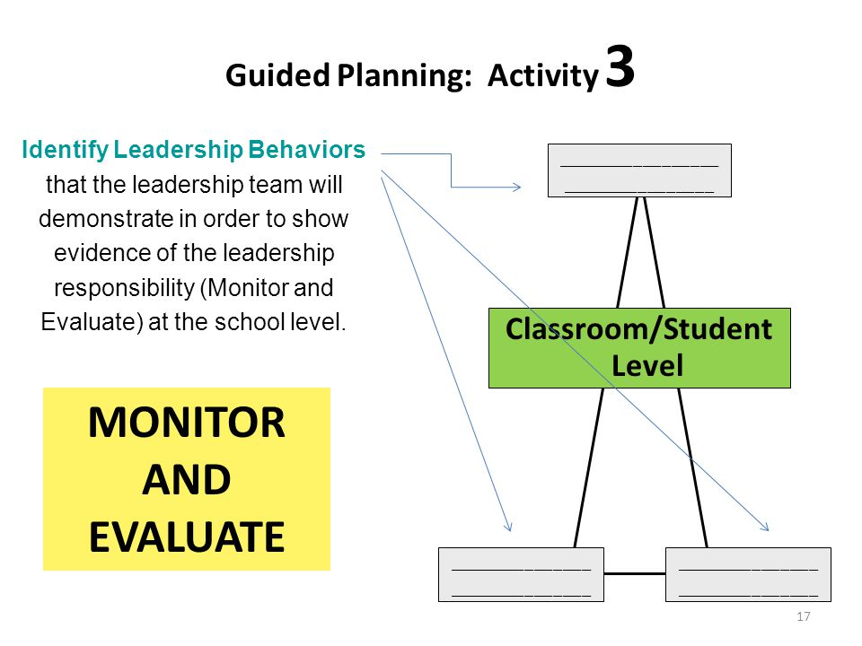 Guided Planning: Activity 3