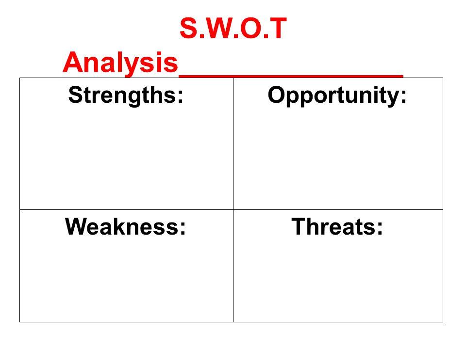 S.W.O.T Analysis______________