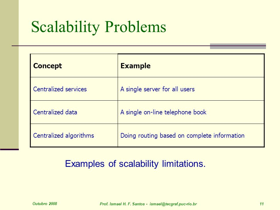 Examples of scalability limitations.