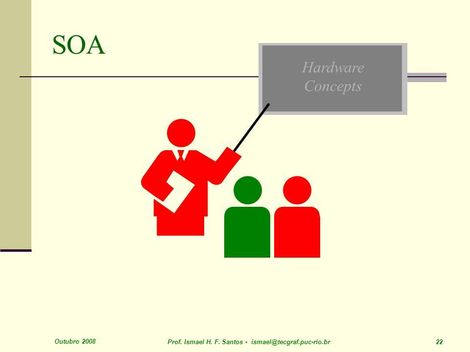 SOA Hardware Concepts Outubro 2008