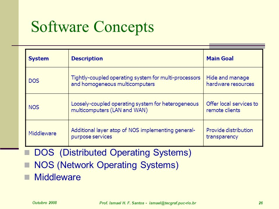 Software Concepts DOS (Distributed Operating Systems)