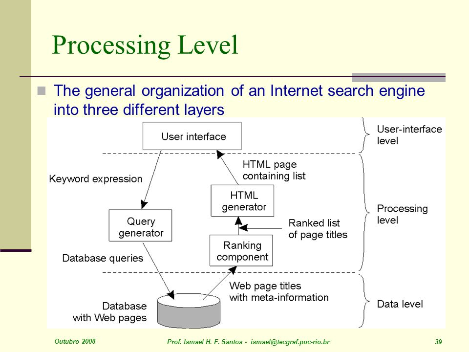 Processing Level The general organization of an Internet search engine into three different layers.