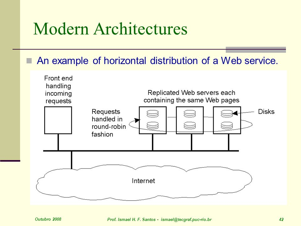 Modern Architectures An example of horizontal distribution of a Web service. 1-31. Outubro 2008.