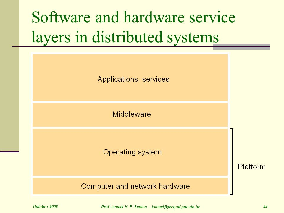 Software and hardware service layers in distributed systems