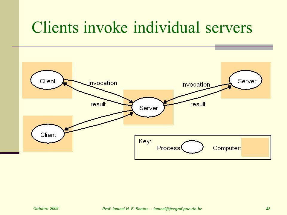 Clients invoke individual servers
