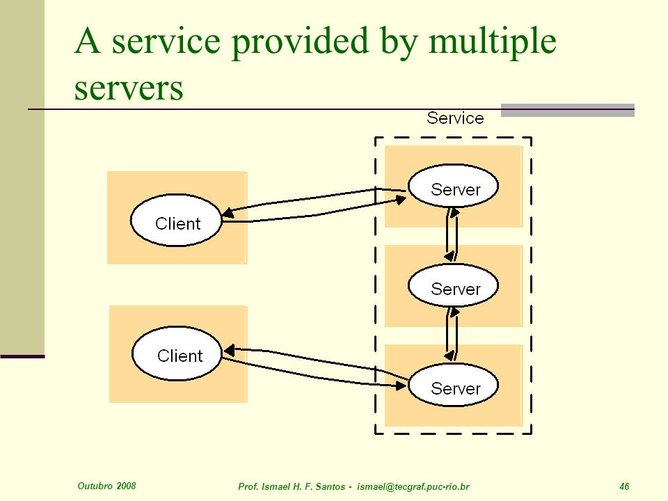 A service provided by multiple servers