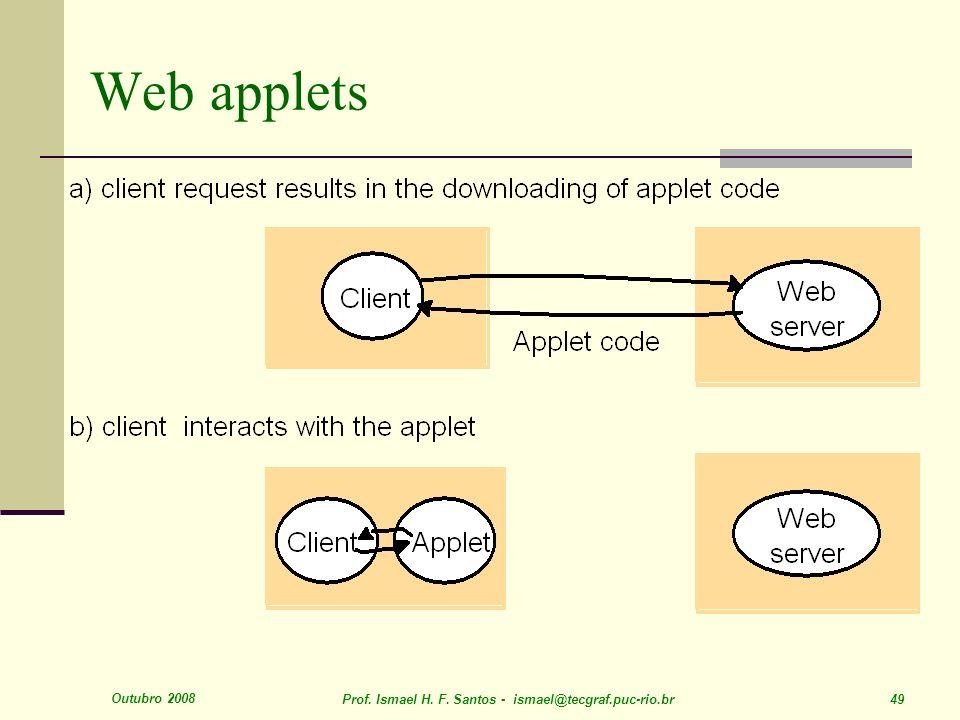 Web applets Outubro 2008. Prof. Ismael H. F.
