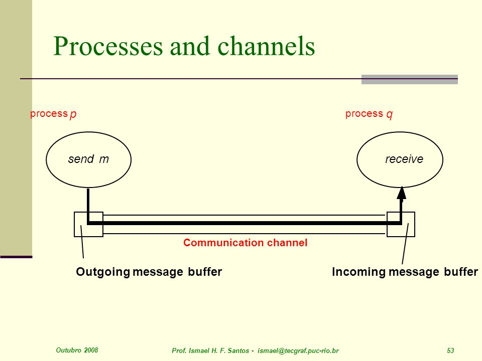 Processes and channels