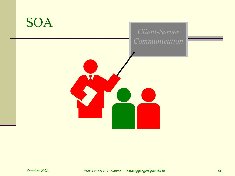 SOA Client-Server Communication Outubro 2008