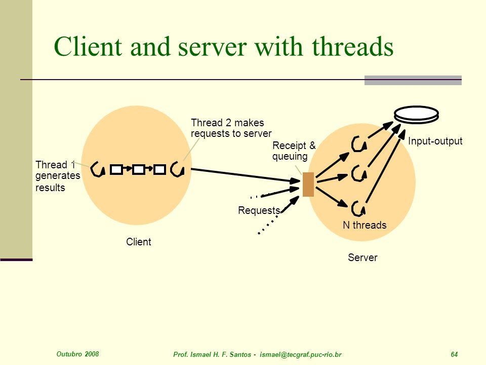 Client and server with threads