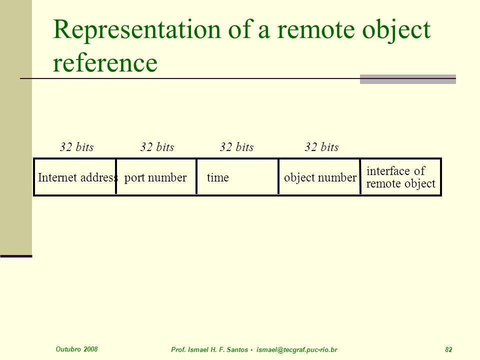 Representation of a remote object reference