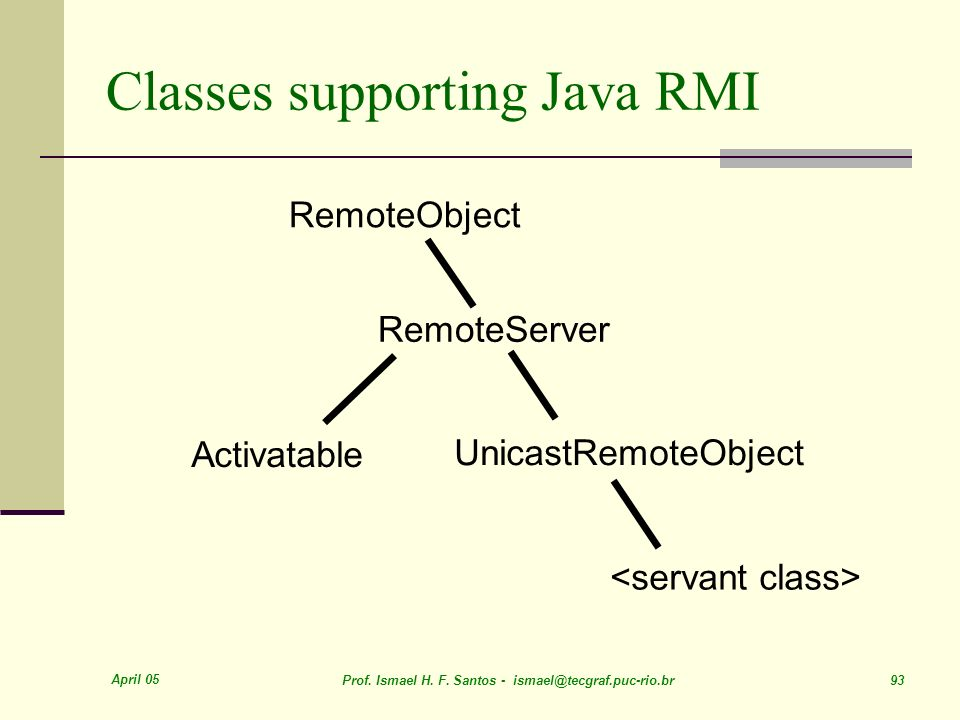 Classes supporting Java RMI