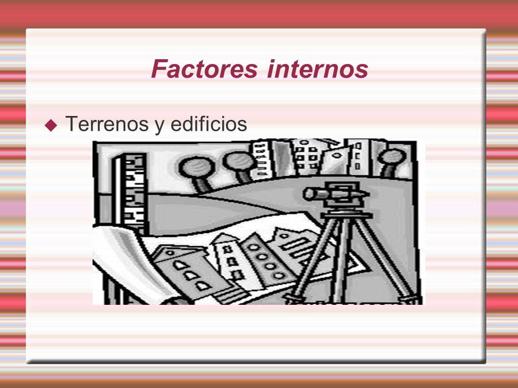 Factores internos Terrenos y edificios