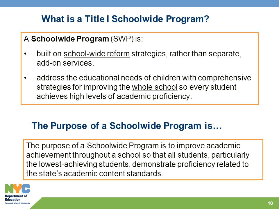 What is a Title I Schoolwide Program