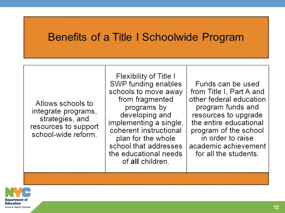 Benefits of a Title I Schoolwide Program