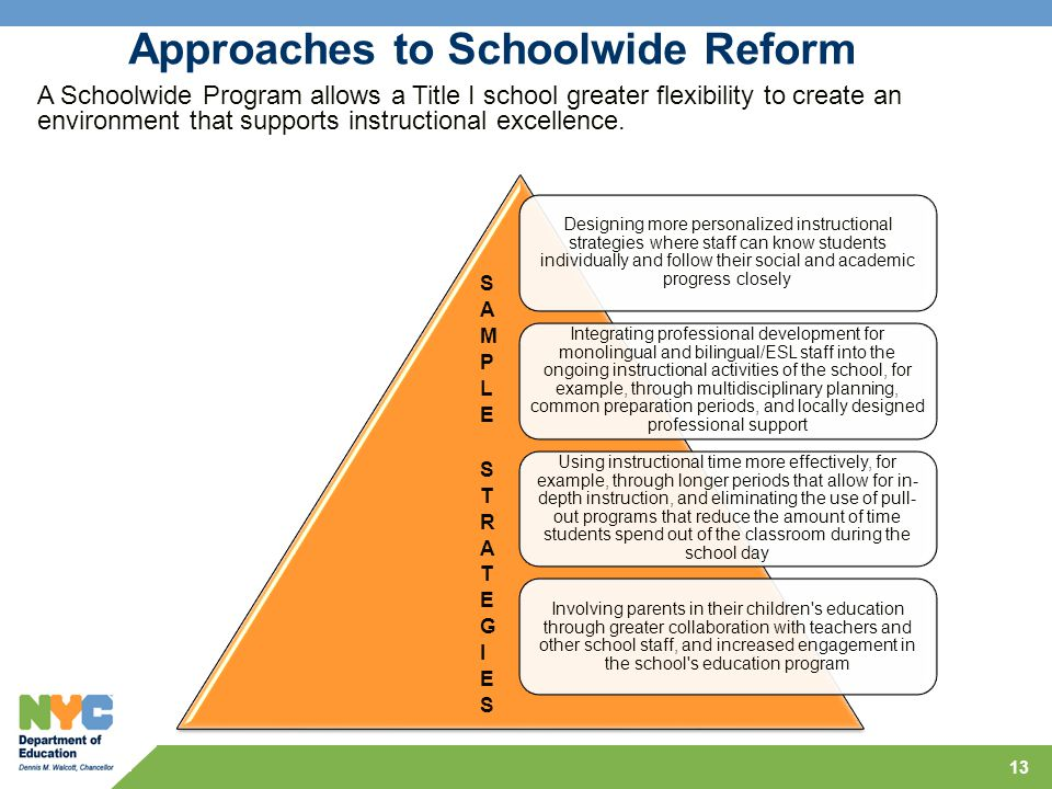 Approaches to Schoolwide Reform