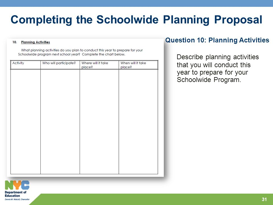 Question 10: Planning Activities
