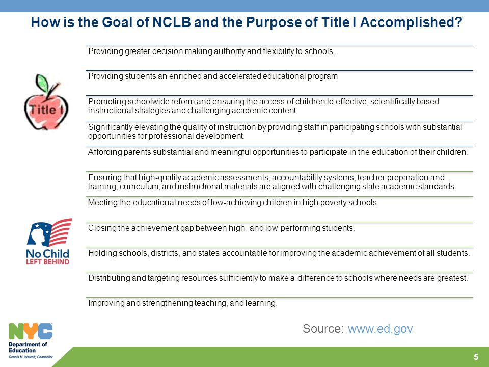 How is the Goal of NCLB and the Purpose of Title I Accomplished
