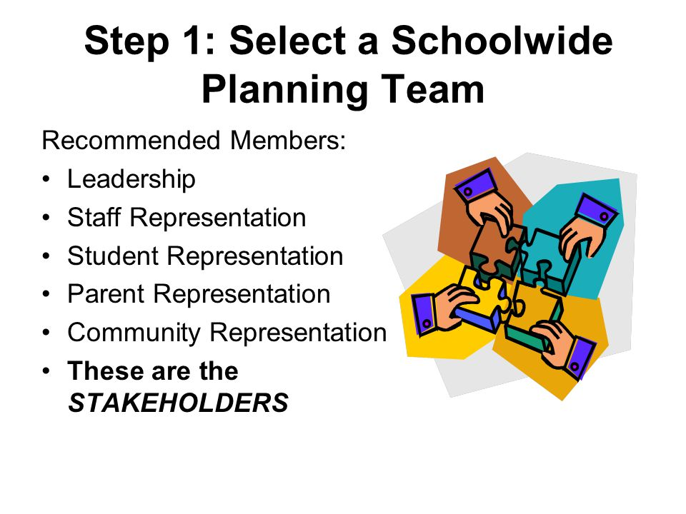 Step 1: Select a Schoolwide Planning Team