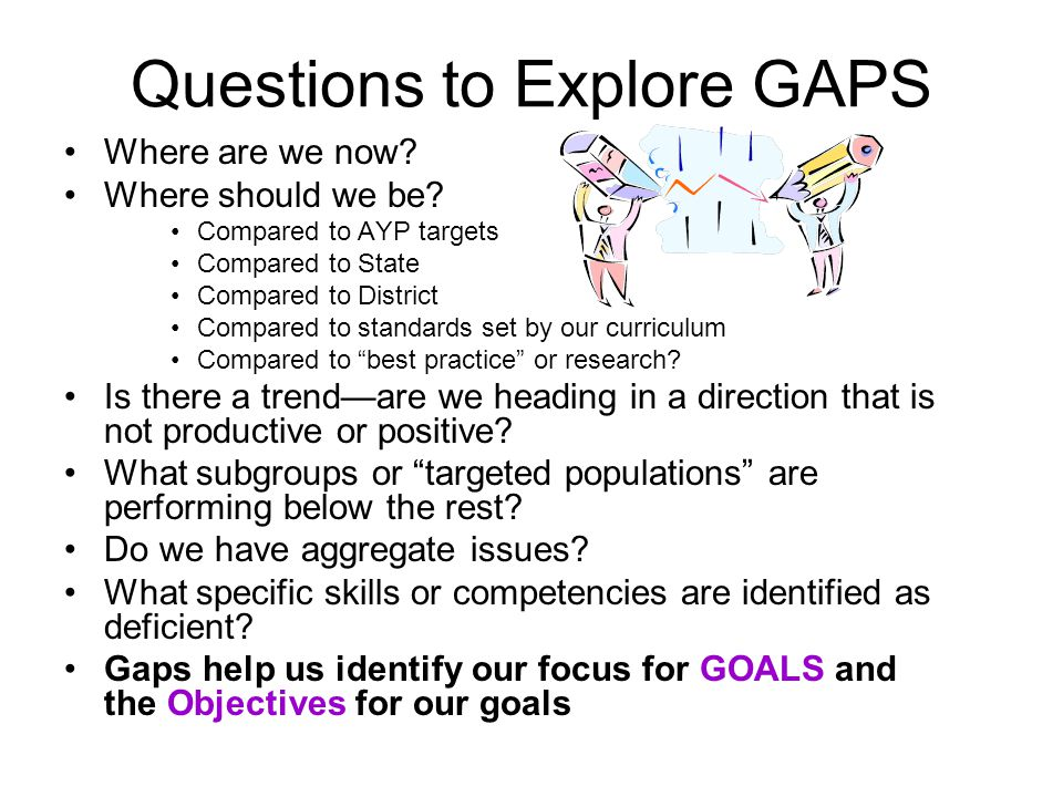 Questions to Explore GAPS