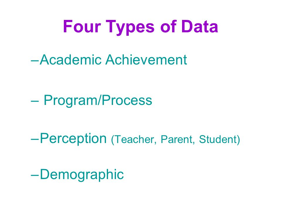 Four Types of Data Academic Achievement Program/Process