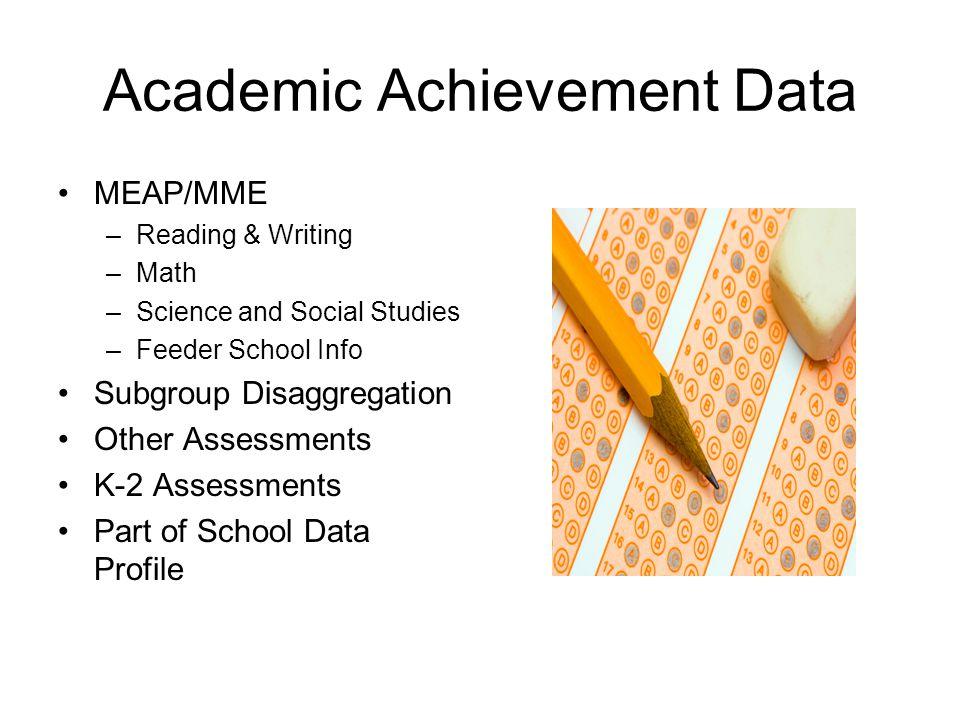 Academic Achievement Data