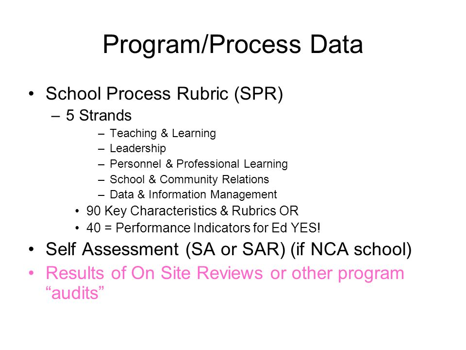 Program/Process Data School Process Rubric (SPR)