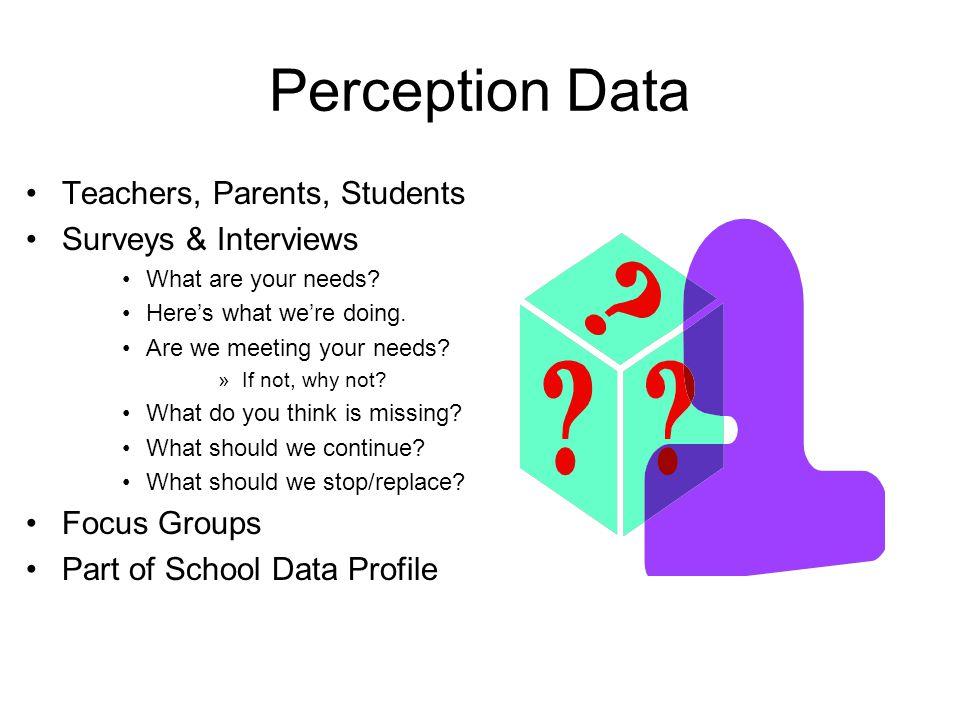 Perception Data Teachers, Parents, Students Surveys & Interviews