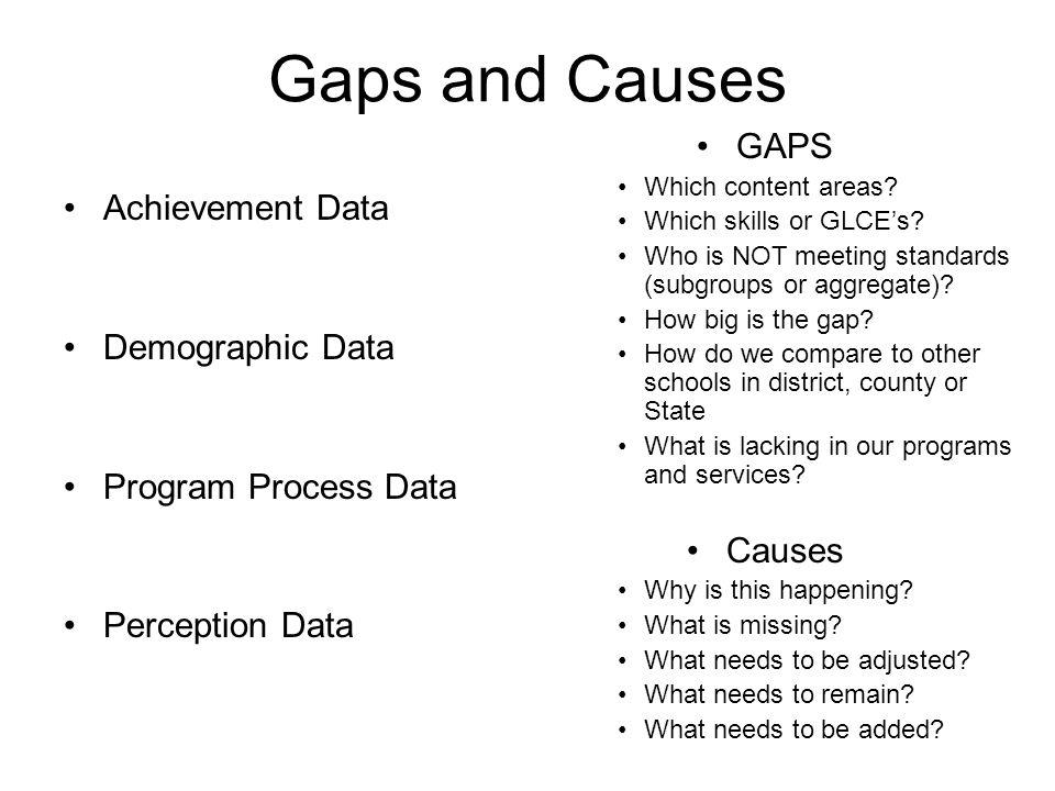 Gaps and Causes GAPS Achievement Data Demographic Data