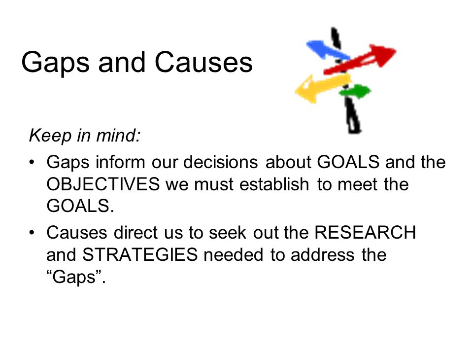 Gaps and Causes Keep in mind: