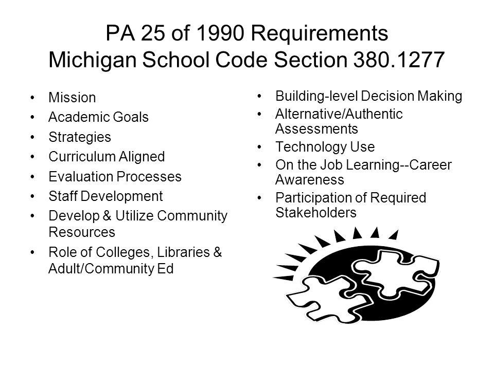 PA 25 of 1990 Requirements Michigan School Code Section 380.1277