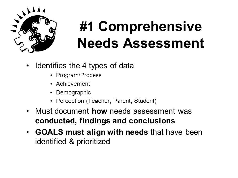 #1 Comprehensive Needs Assessment