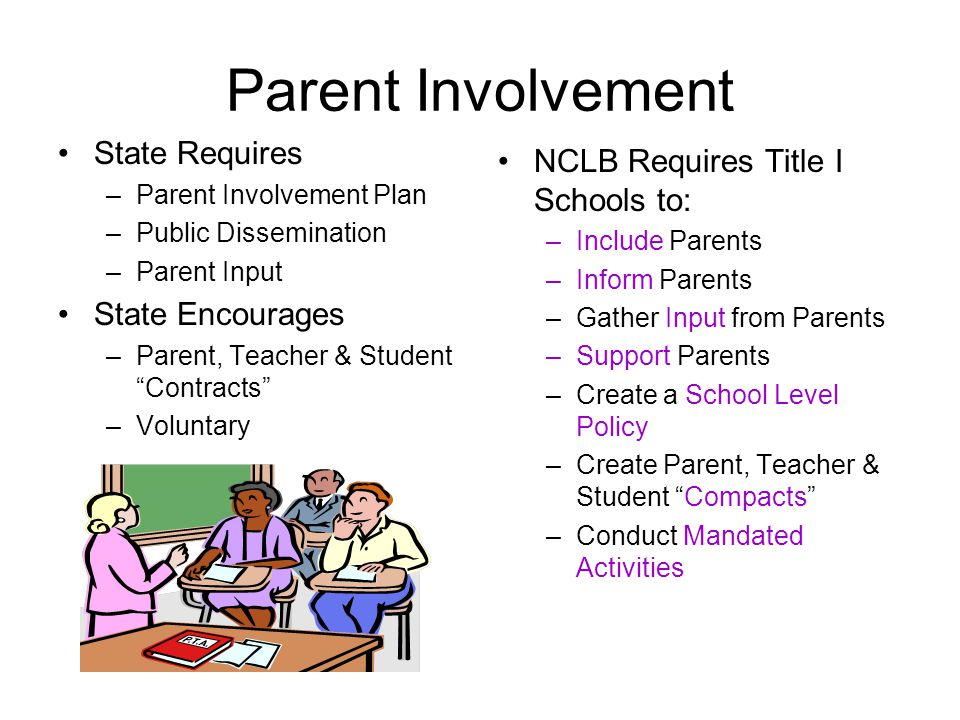 Parent Involvement State Requires NCLB Requires Title I Schools to: