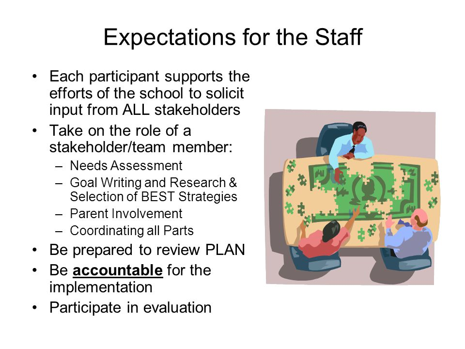 Expectations for the Staff