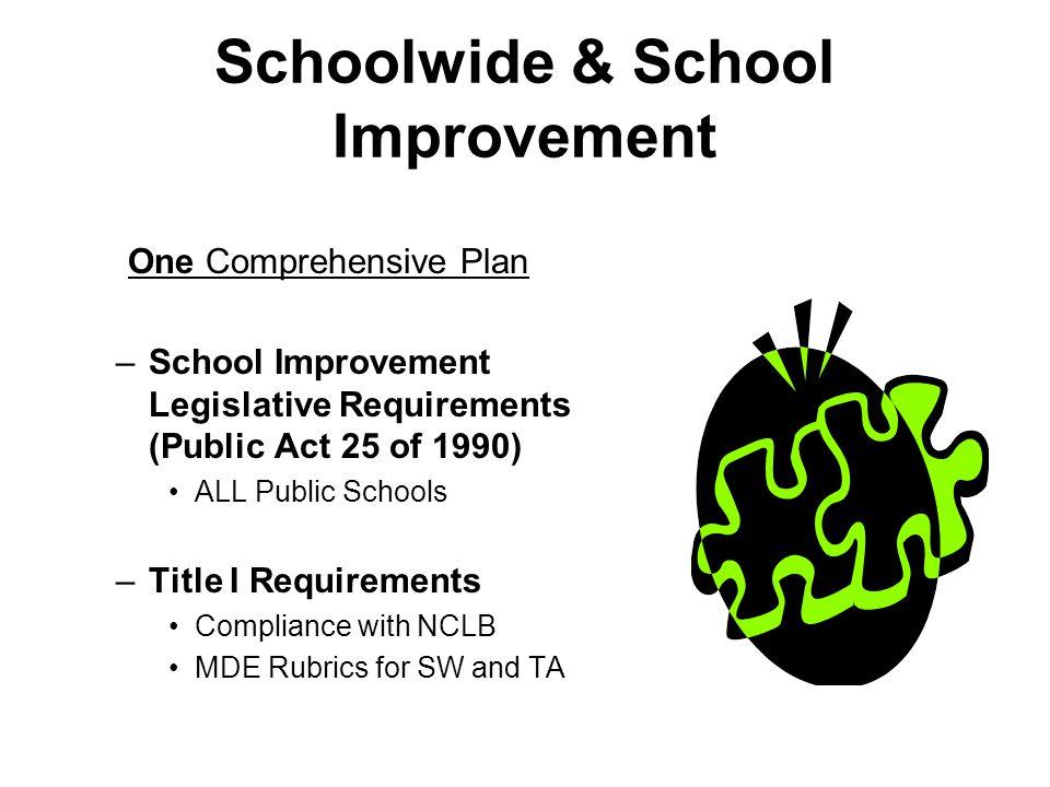 Schoolwide & School Improvement