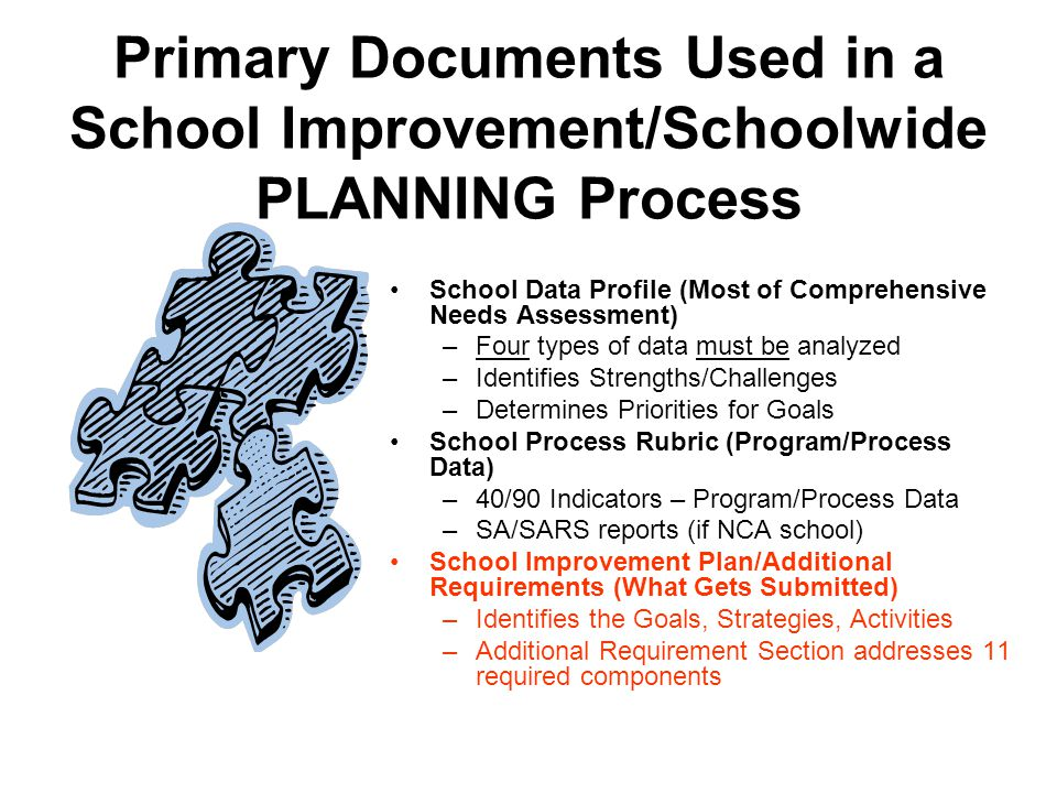 Primary Documents Used in a School Improvement/Schoolwide PLANNING Process