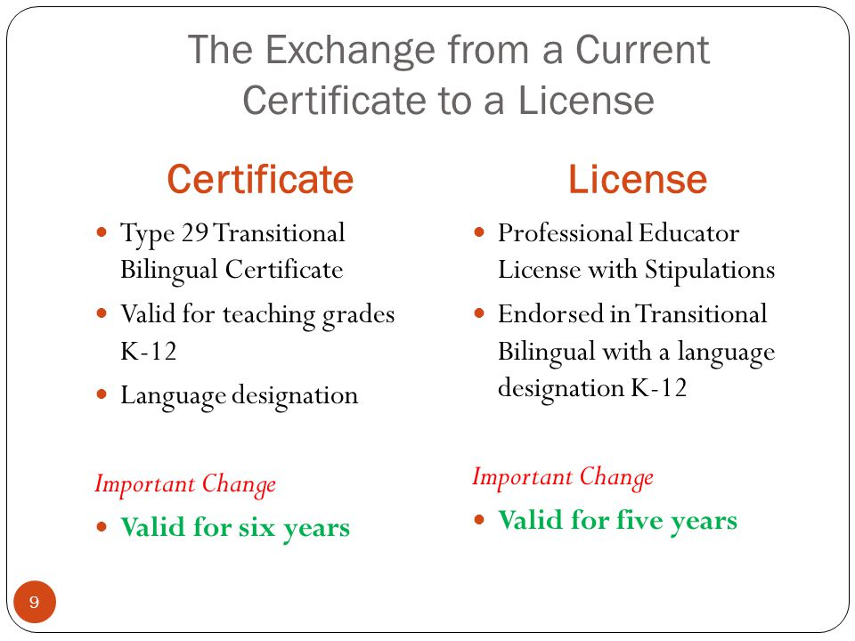 The Exchange from a Current Certificate to a License