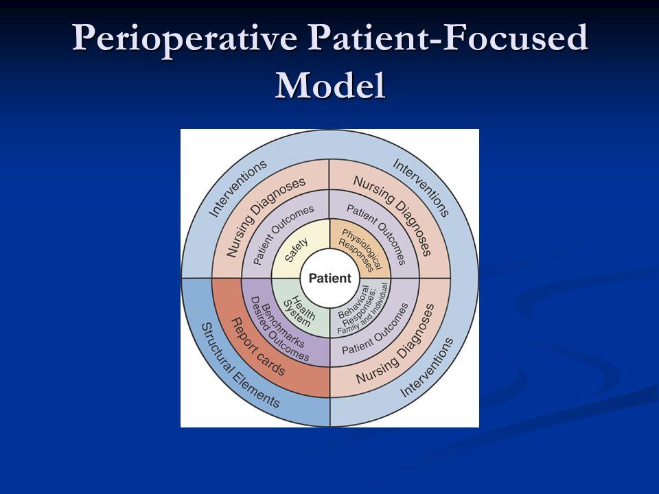 Perioperative Patient-Focused Model