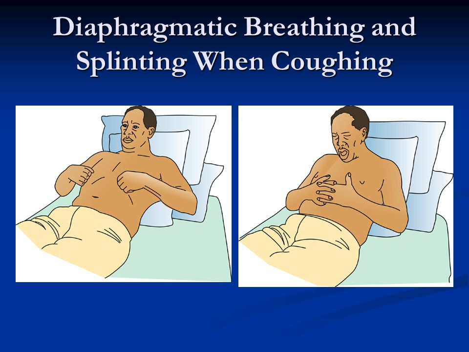 Diaphragmatic Breathing and Splinting When Coughing