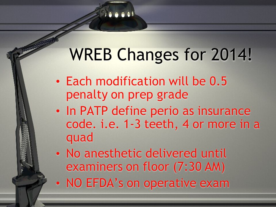 WREB Changes for 2014! Each modification will be 0.5 penalty on prep grade.