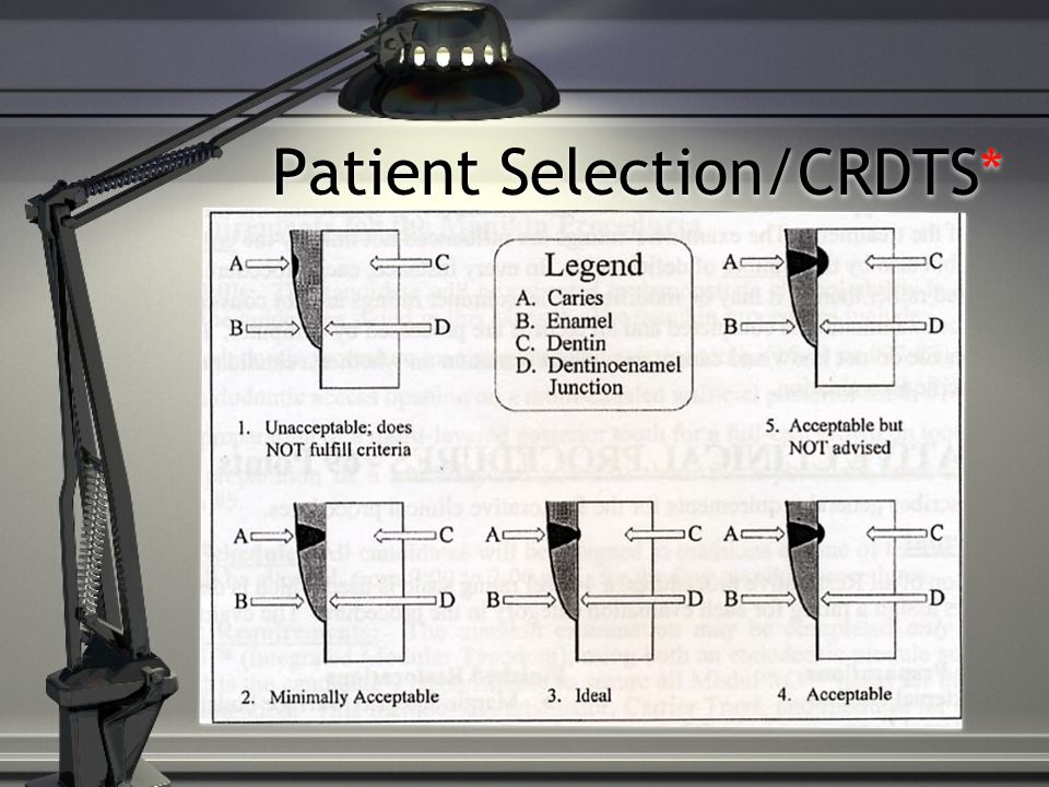 Patient Selection/CRDTS*