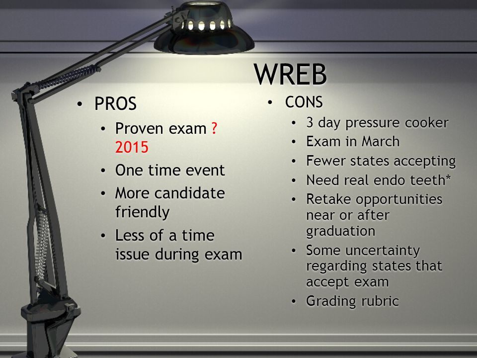 WREB PROS CONS Proven exam 2015 One time event