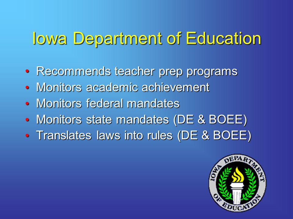 Iowa Department of Education