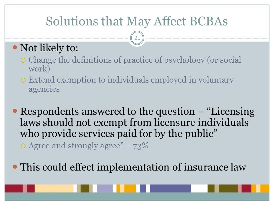Solutions that May Affect BCBAs