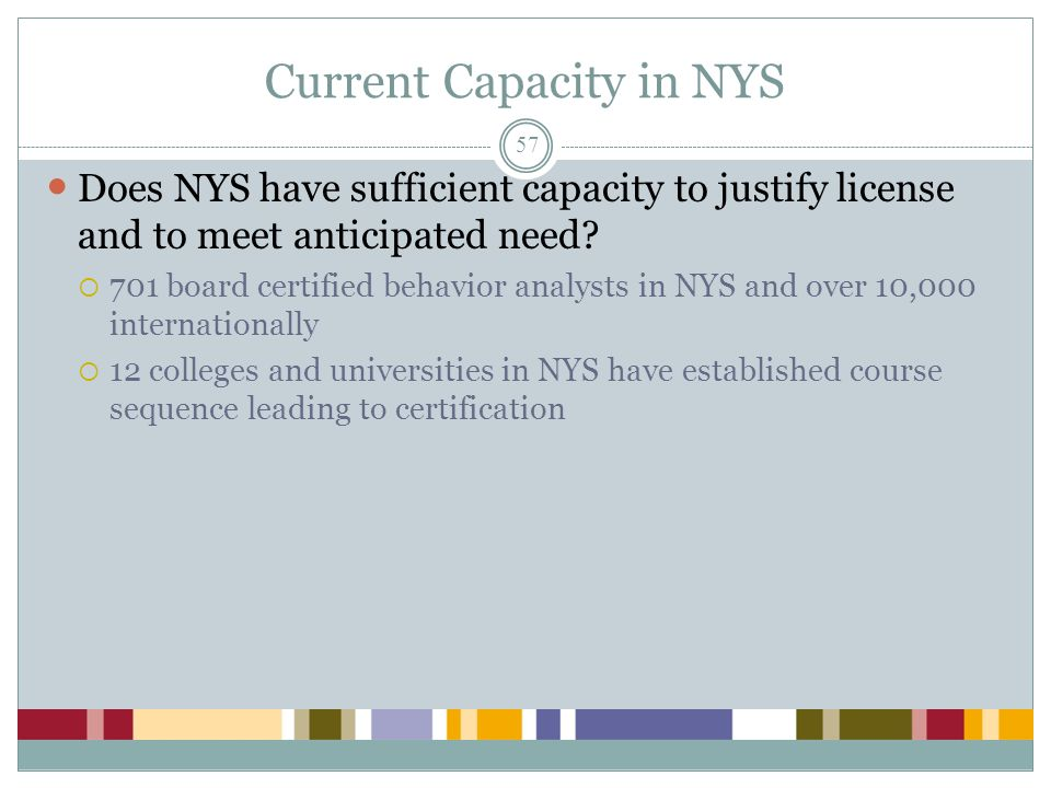 Current Capacity in NYS