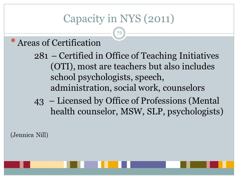 Capacity in NYS (2011) Areas of Certification